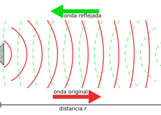 Properties of Ultrasonic waves and Production of Ultrasonic waves