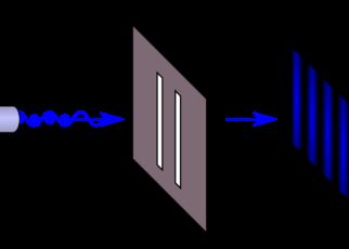 Electronics and Communication Engineering ECE Regulation
