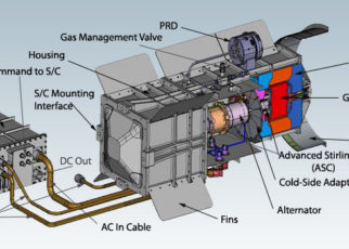 PRINCIPLE OF DC GENERATOR AND OPERATION OF DC GENERATOR