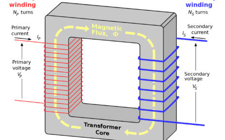 Applications of Single Phase Transformer