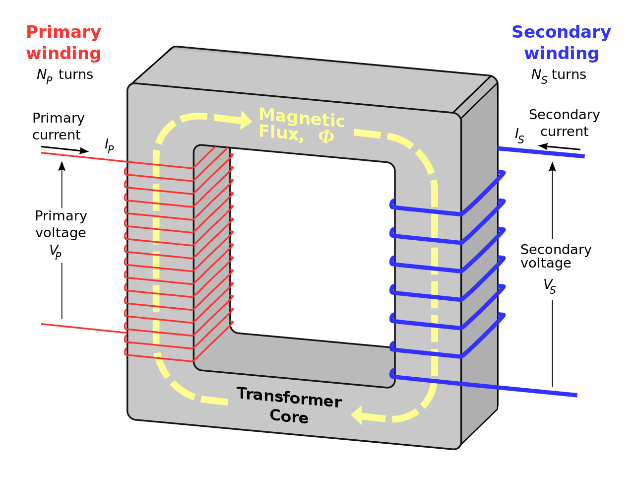 Prime Circuit Diagram Of Single Phase Transformer Wiring Library Wiring 101 Capemaxxcnl