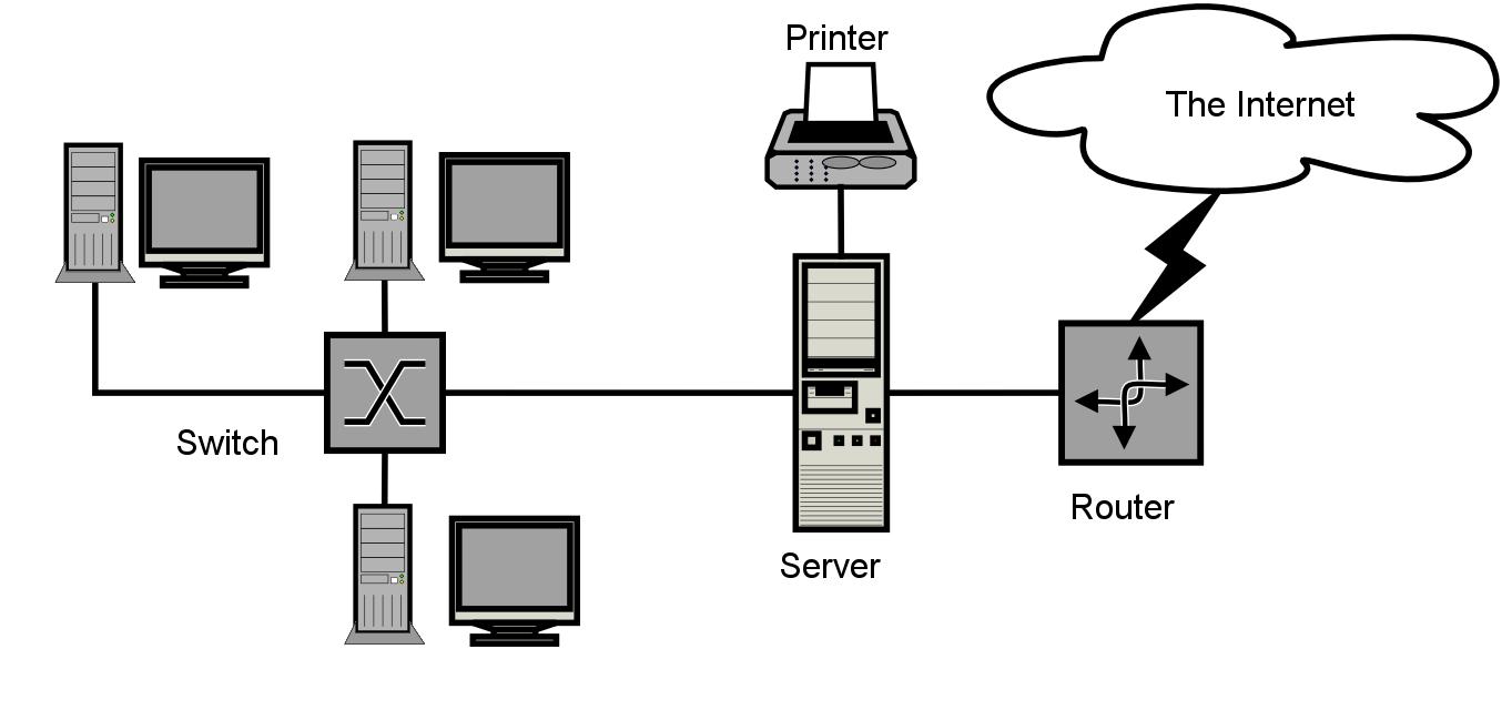 CS6551 Notes Computer Networks Regulation 2013 Anna University