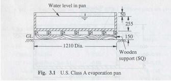 class-a-evaporation-pan