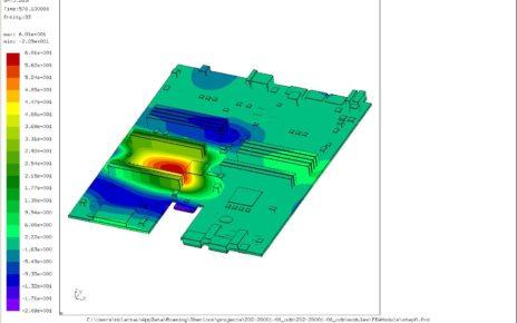 ME6603 Question Bank Finite Element Analysis Regulation 2013 Anna University