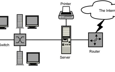 Computer Architecture Important questions CS6303 Regulation 2013 Anna University