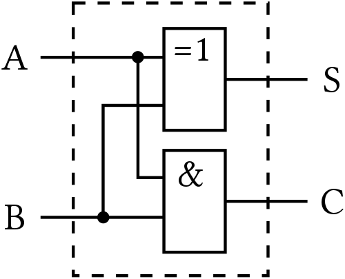 Ee6301 Digital Logic Circuits Notes Regulation 2013 Anna University