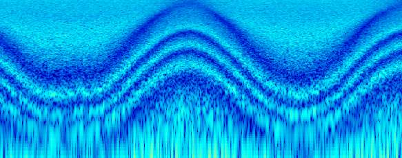 EC6502Principles of Digital Signal Processing question bank Regulation 2013 Anna University
