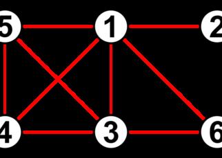 MA6566 Discrete Mathematics Syllabus Regulation 2013 Anna University